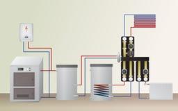 Combustibile solido e caldaia elettrica Immagine Stock