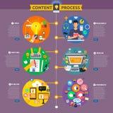Começo liso do processo de mercado do índice do conceito de projeto com ideia, t ilustração stock