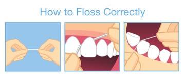 Come floss correttamente per i denti di pulizia Fotografia Stock Libera da Diritti