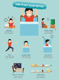 Come ottenere a sonno migliore infographic, illustrazione illustrazione vettoriale