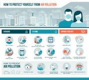 Come proteggersi da inquinamento atmosferico illustrazione di stock