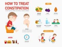 Come trattare costipazione infographic illustrazione di stock