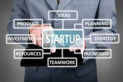 Comece acima no conceito do negócio imagens de stock