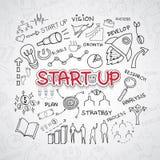 Comece acima o texto, com cartas criativas do desenho e represente graficamente a ideia do plano da estratégia do sucesso comerci imagens de stock