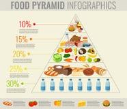 Comer saudável da pirâmide de alimento infographic Estilo de vida saudável Ícones dos produtos Vetor ilustração royalty free