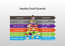 Comer saudável de Infographics Fotos de Stock