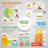 Comer saudável Infographic Fotografia de Stock