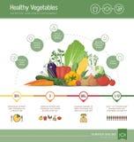 Comer saudável Infographic ilustração stock
