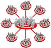 Comercialización apuntada - organigrama de grupos Imágenes de archivo libres de regalías