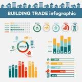 Comercio de edificio infographic Foto de archivo
