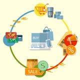 Comercio electrónico en línea de las compras de la tienda del concepto de las compras de Internet Imagen de archivo libre de regalías