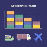 Comercio global de la disminución Imagenes de archivo