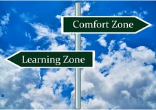 Free Comfort Zone And Learning Zone Road Signs. Royalty Free Stock Images - 167811939