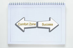 Comfort zone or success Stock Photography