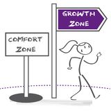 Comfort zone vs growth zone. Woman leave her comfort zone. Personal development, motivation and challenge vector illustration concept royalty free illustration