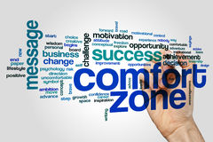 Comfort zone word cloud Royalty Free Stock Photography