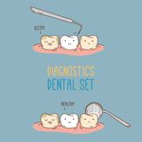 Comics about dental diagnostics and treatment. Vector illustration for children dentistry and orthodontics. Cute vector characters. Funny teeth Royalty Free Stock Photography