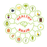 Comida para el cerebro sano libre illustration