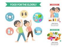 Comida para los ancianos infographic Imagen de archivo libre de regalías