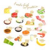 Comida Rich In Proteins Poster Fotografía de archivo