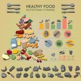 Comida sana de Infographic, pirámide alimenticia Imagen de archivo