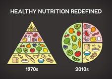 Comida sana entonces y ahora stock de ilustración