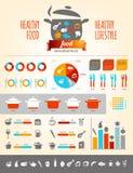 Comida sana Infographics Imagen de archivo libre de regalías