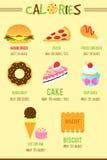 Comida y calorías Fotos de archivo
