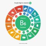 Comidas altas en la vitamina B6 Imágenes de archivo libres de regalías