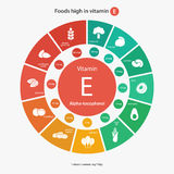 Comidas altas en la vitamina E Fotografía de archivo