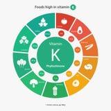 Comidas altas en la vitamina K Fotos de archivo
