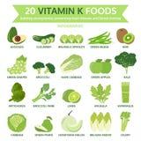 20 comidas de la vitamina k, gráfico de la información, vector de la comida Imagen de archivo libre de regalías