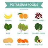 Comidas del potasio, gráfico de la información de la comida, vector Imagenes de archivo