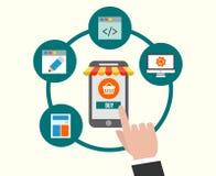 Comience a crear el ejemplo de las compras de la web ilustración del vector