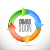Coming soon color cycle sign concept Royalty Free Stock Photography