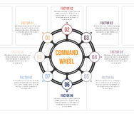 Command Wheel Infographic Royalty Free Stock Images