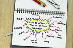 Comment attirer la circulation à votre blog Photo libre de droits