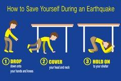 Comment dans le coffre-fort vous-même du tremblement de terre Image libre de droits