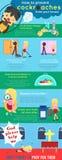 Comment empêcher des cancrelats de la bande dessinée t infographic de maison illustration de vecteur