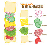 Comment faire les hamburgers et l'affiche de sandwichs Vecteur illustration de vecteur