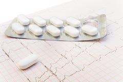 Comment les pillules affectent la fréquence cardiaque Photos libres de droits