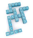 Comment, pourquoi, quand et où Photo stock