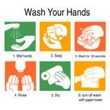 Comment se laver les mains Photos stock