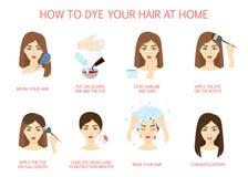 Comment teindre vos cheveux à la maison illustration libre de droits