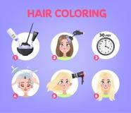 Comment teindre vos cheveux à la maison illustration de vecteur