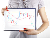 Commerce de forex Image stock