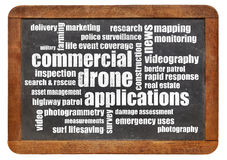 Commercial drone applications. Word cloud on a vintage blackboard royalty free stock photo