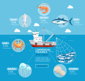 Commercial fishing business plan infographics. Fishing boat, Stock Image