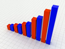 Commercial growth Stock Image
