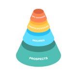 Commercializzazione di processo del cono dell'imbuto di vendite royalty illustrazione gratis